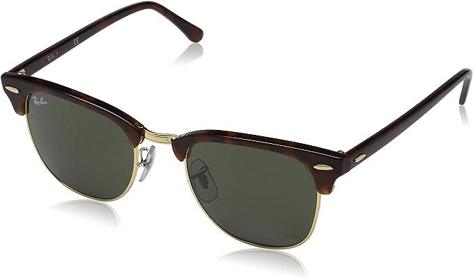 Occhiali da Sole Ray Ban 2020 da Uomo e Donna | GrandVision