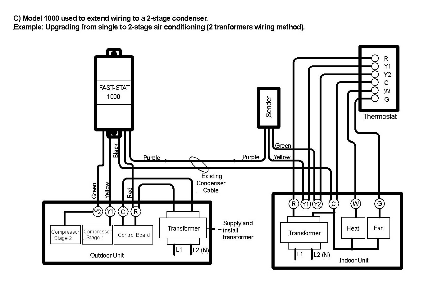 How To Read A Wiring Diagram Hvac in addition Icp Air Conditioner Wiring Diagram additionally Trane Heat Pump Package Unit Thermostat Wiring Diagram in addition Old Lennox Wiring Diagram besides Blower Door Interlock Switch. on trane rooftop ac wiring diagrams