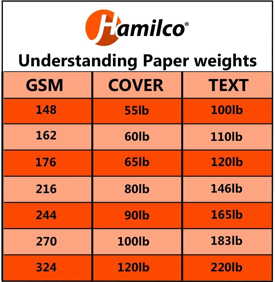 Heavyweight 80lb Cover Bright White 12x12 Cardstock Scrapbook Paper 40 Pack