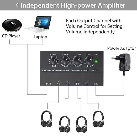 Neoteck Amplificador de Auriculares 4 Canal Ultra-Compacto Estéreo Auricular amp con 5 Piezas de Adaptador 6.35mm (1/4 Inch) to 3.5mm (1/8 Inch) y Adaptador ...