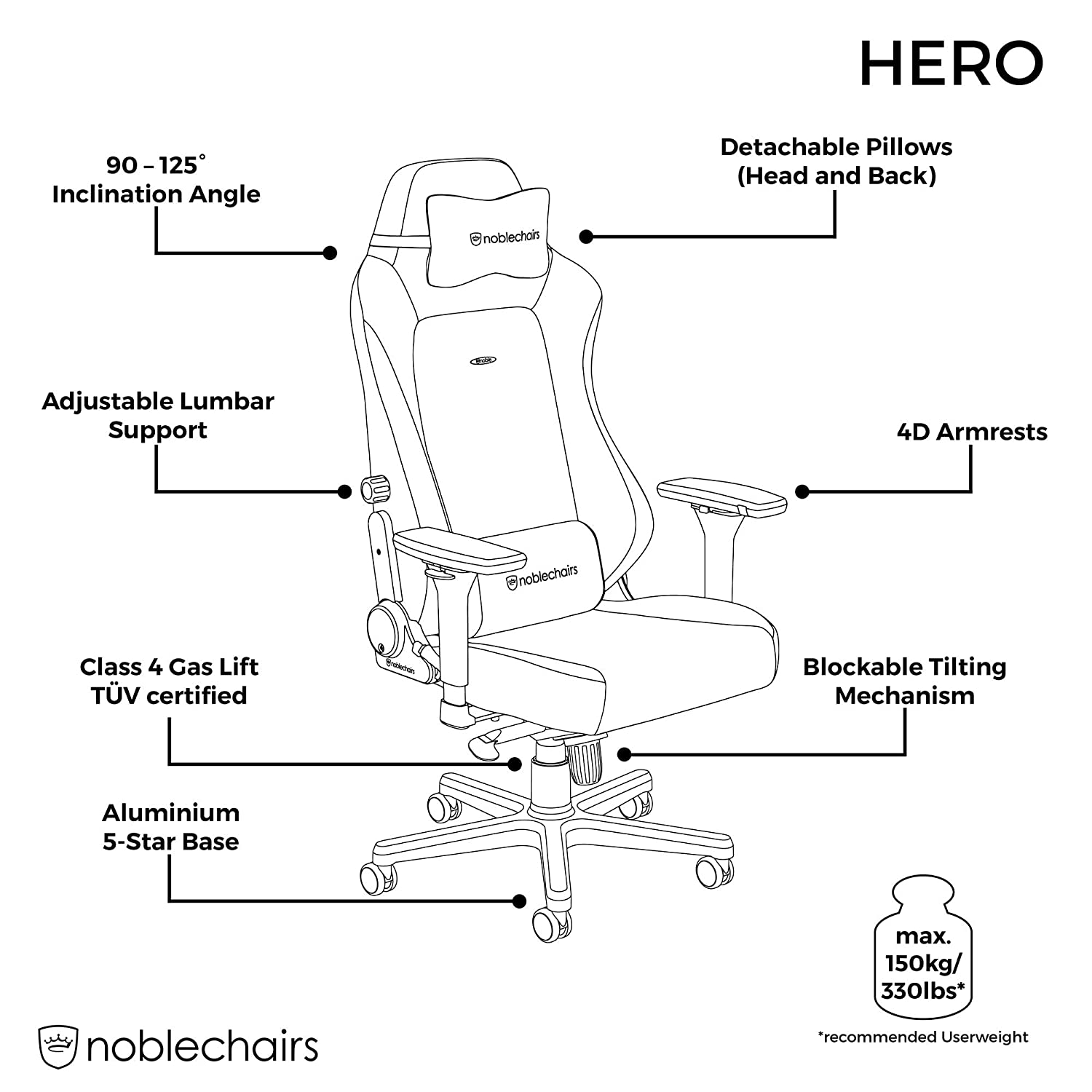 noblechairs-hero-function