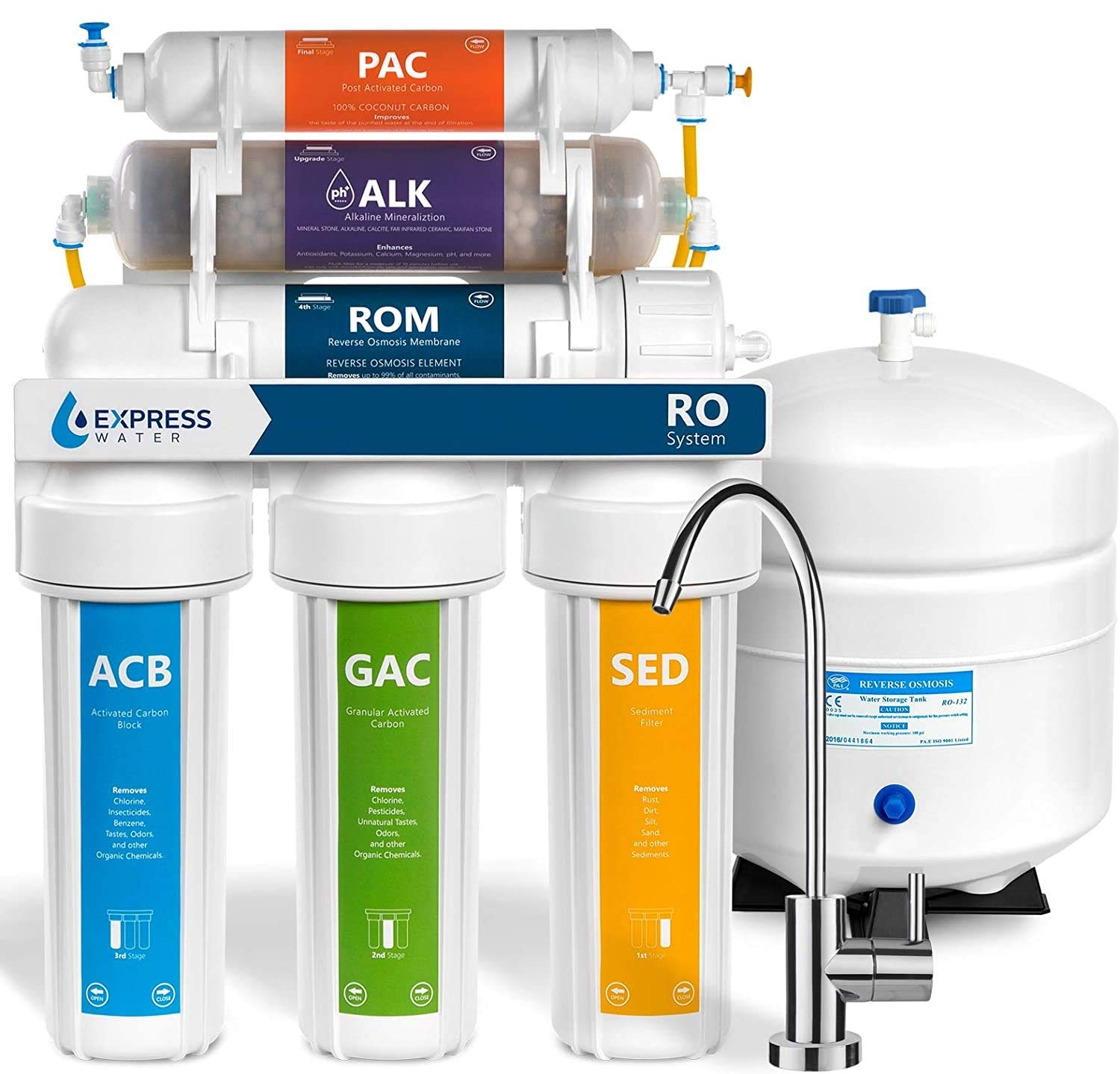 Expresswater 10 stage RO system