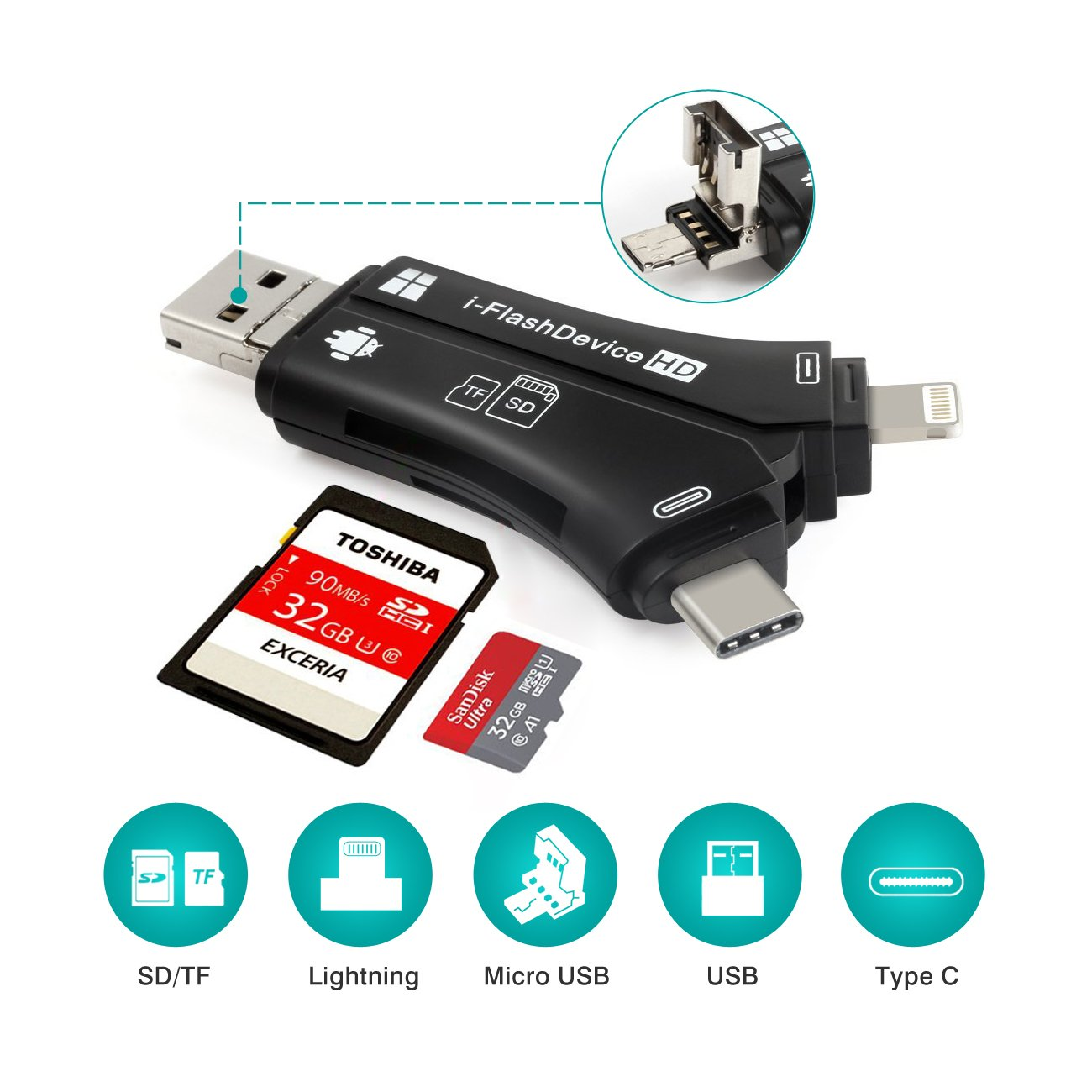 Card Reader, 4 in 1 SD Memory Card Adapter with Lightning, Type C, USB/Micro USB Connector, Micro SD Card Reader for iOS/Android/Type-C/Mac/PC