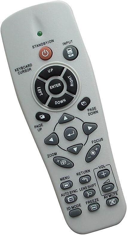 TeKswamp Video Projector Remote Control for Vivitek DU978-WT
