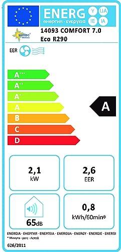 suntec wellness 14093 suntec mobiles lokales klimager t comfort 7 0 eco r ume bis 60 m 25 m. Black Bedroom Furniture Sets. Home Design Ideas