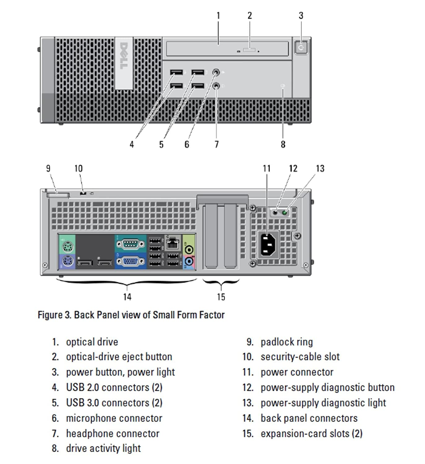 Dell Studio 1 1909 Power Supplu Connectro Wire Diagram likewise 24 Pin Psu Cable Wiring Diagram additionally Dell Optiplex 9020 Features Wiring Diagrams further Small  puter Motherboard Wiring Diagram in addition  on optiplex 7020 motherboard diagram wiring diagrams