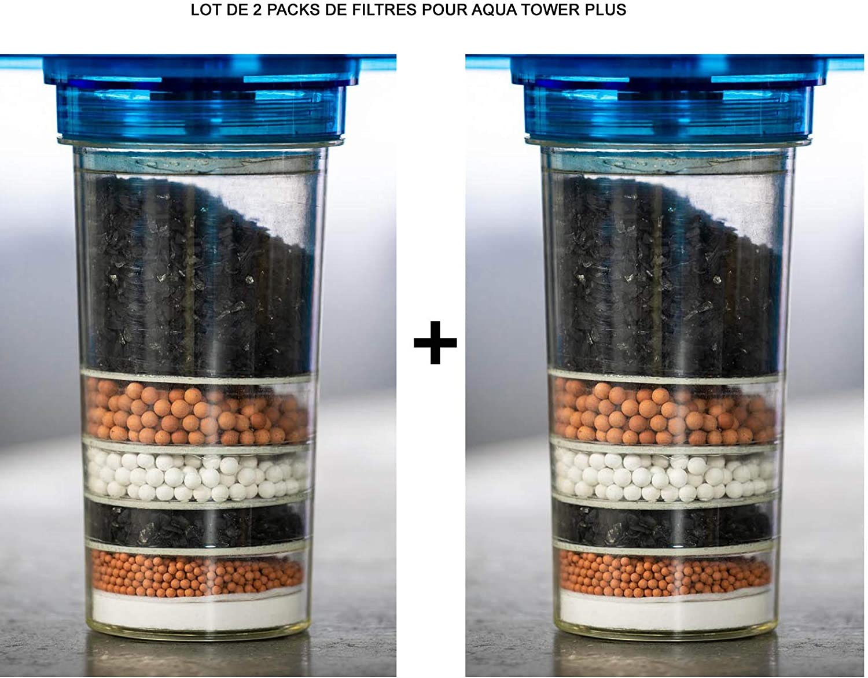 Juego de 2 filtros para Aqua Tower Plus: Amazon.es: Hogar