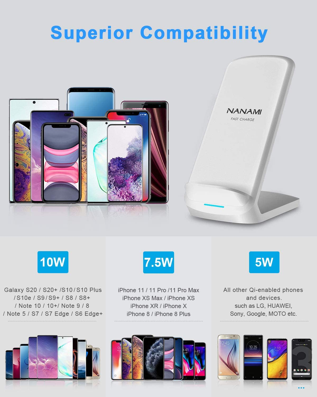 with QC3.0 Adapter Fast Wireless Charger,NANAMI 7.5W Wireless Charging Stand Compatible iPhone SE//11//11 Pro//11 Pro Max//XS Max//XS//XR//X//8//8 Plus,10W Qi Charger for Samsung S20//S10//S9//S8//S7//Note10+//9//8