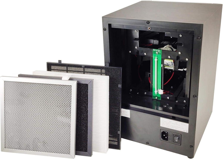 Green Air Deluxe - Filtro purificador de Aire Alpino con 3 Placas ...