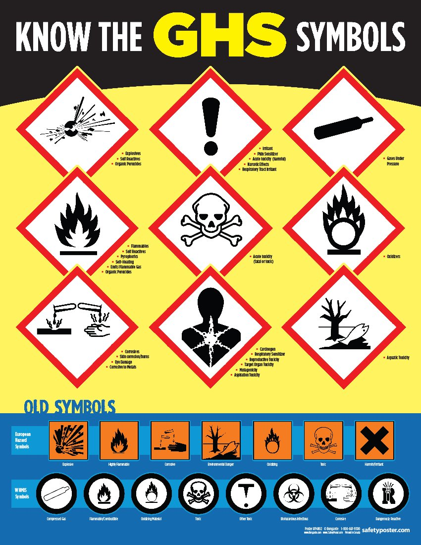 Workplace safety poster ghs know the symbols industrial warning workplace safety poster ghs know the symbols industrial warning signs amazon industrial scientific buycottarizona