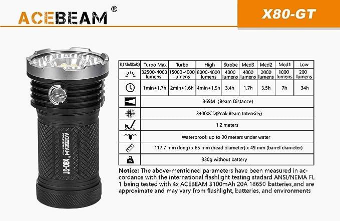 AceBeam EC50 Gen III linterna linterna LED de alta lúmenes con batería 3850 lúmenes CREE xhp70.2 batería: Amazon.es: Deportes y aire libre