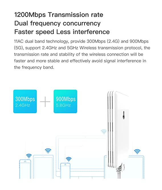 VONETS 1200Mbs 5GHz Professional Dual Band Wireless WiFi Bridge Dongle  Wireless Access Points AP for Dreambox Xbox PS3 Network Printer Router ADSL  IP