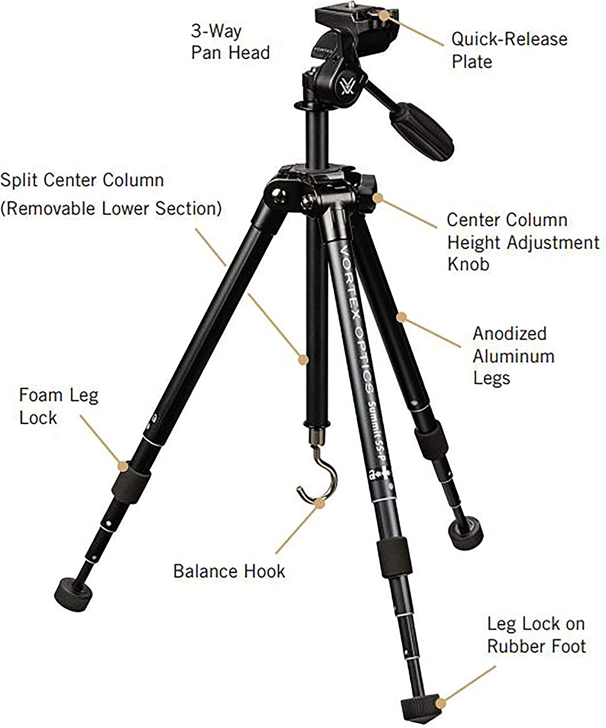 Top 10 Best Tripod For Bird Spotting Scope [buying-guide-2021] 6