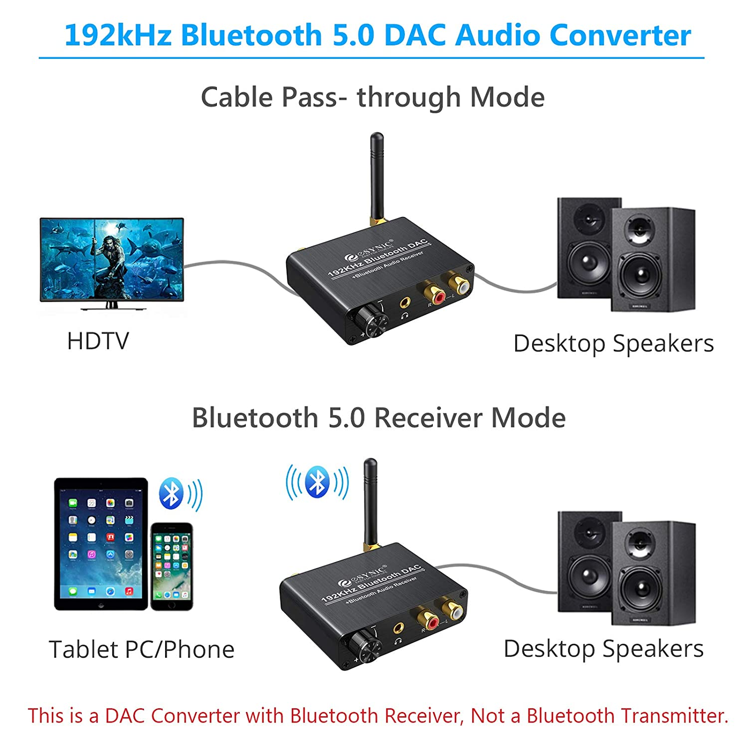 eSynic 192kHz DAC Digital to Analog Audio Converter with Bluetooth 5.0 Receiver Volume Control Optical Coaxial Toslink Bluetooth Digital Audio to ...