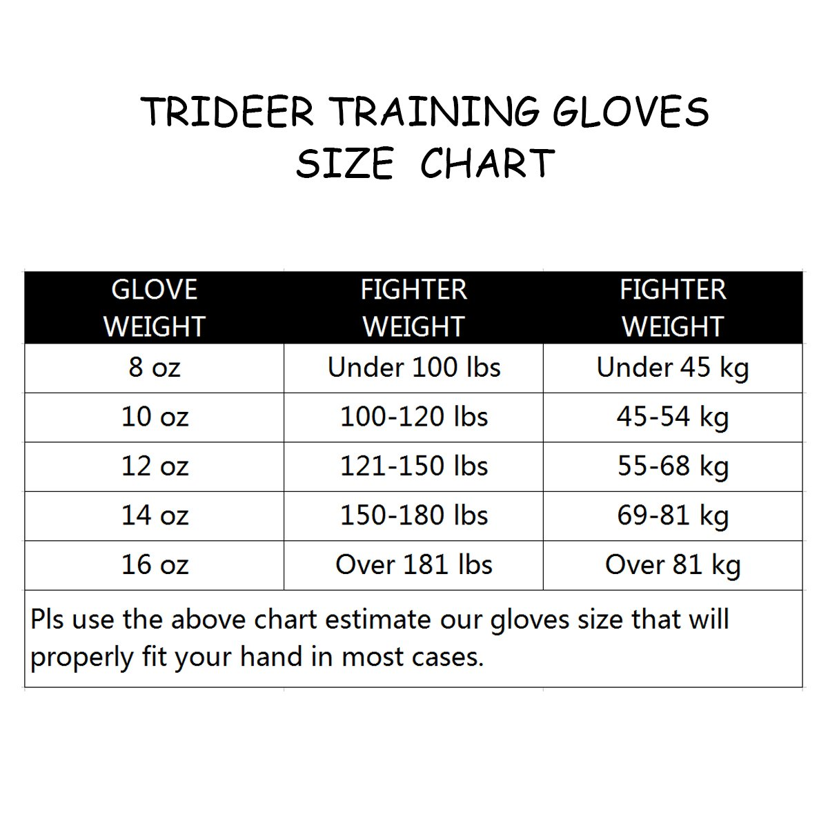 Amazon Trideer Pro Grade Boxing Gloves Kickboxing Bagwork Gel