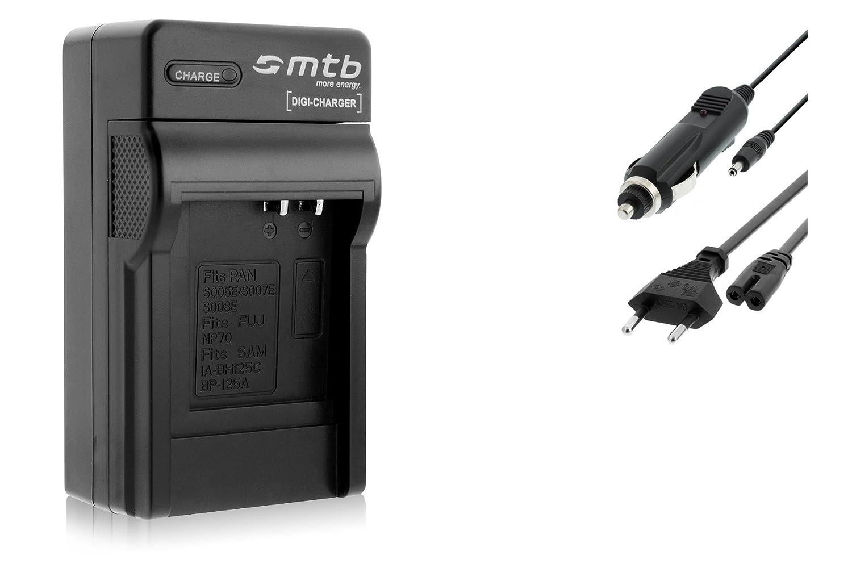 SDR-SW21 SDR-S26 AKKU LADEGERÄT MICRO USB für Panasonic SDR-S15
