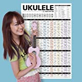 """Ukulele Chord Poster Is an Educational Reference Poster with Chords, Chord Formulas and Scale Formulas for Ukulele Players and Teachers 24"""" X 36"""""""