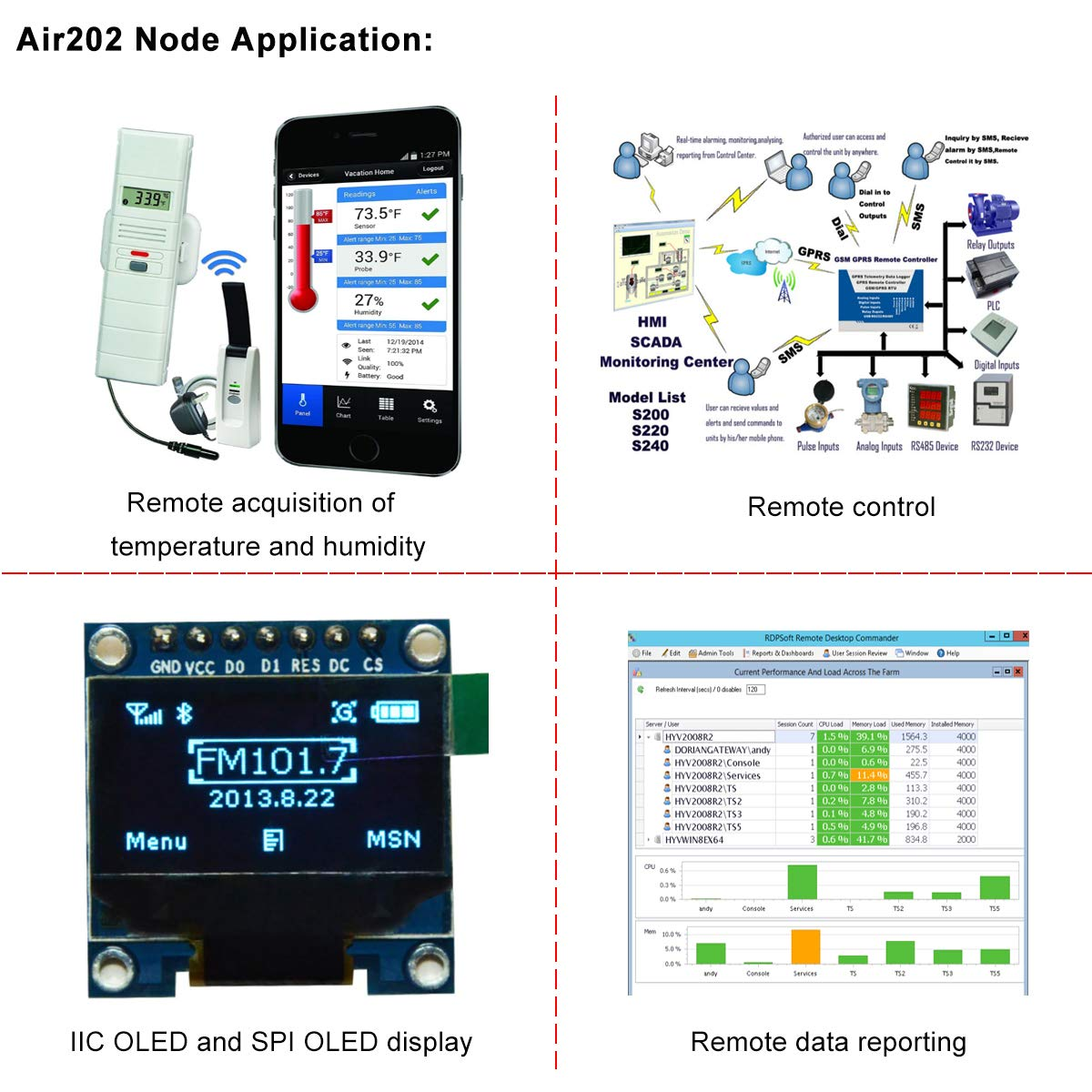 Network Transceivers MakerFocus A7 GSM GPRS GPS Module 3 in 1 Module