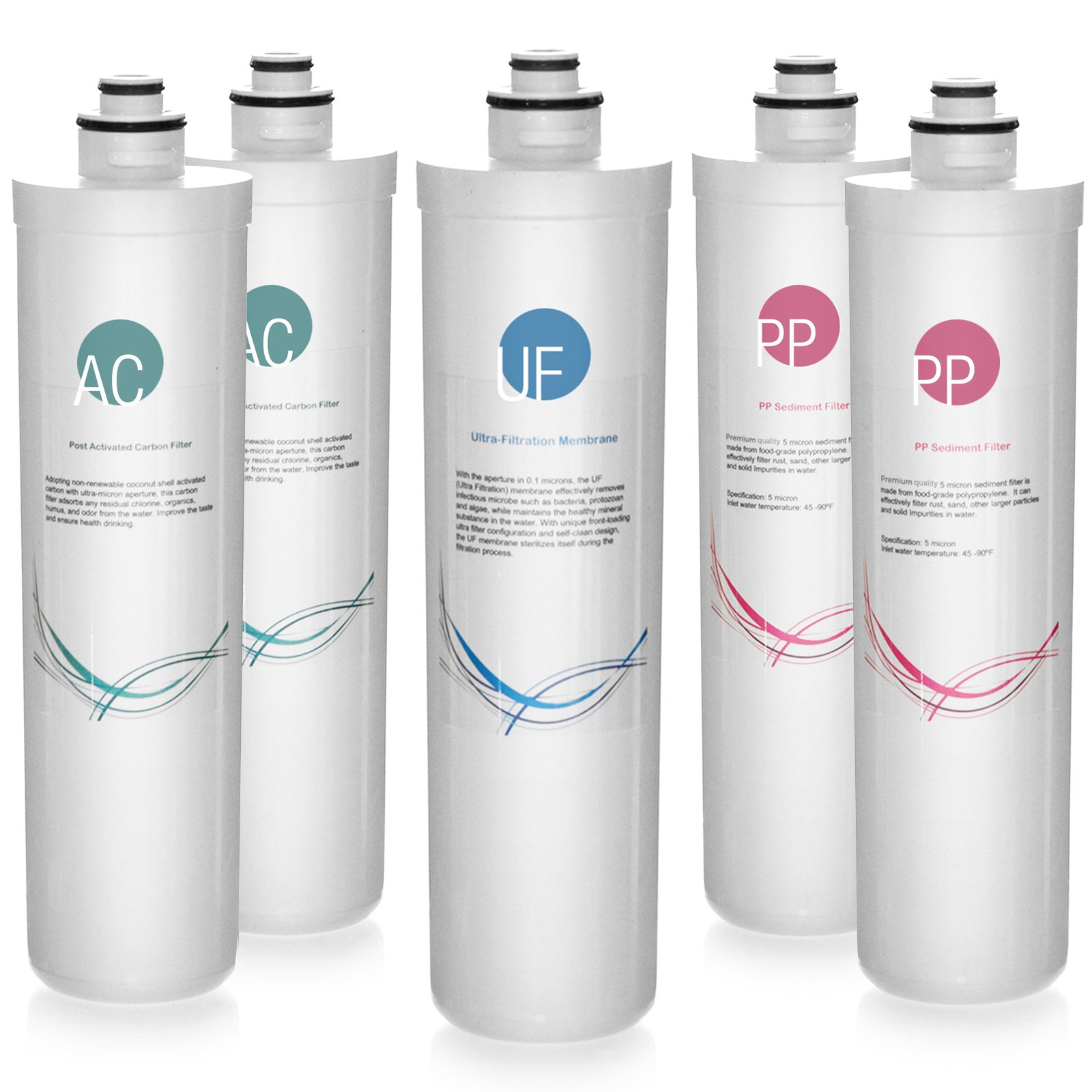 iSpring F5-CUA3 1-Year Replacement Filter SetUltra Filtration UF Water Filter, (5pcs 2Sediment 2Carbon 1UF, no membrane)