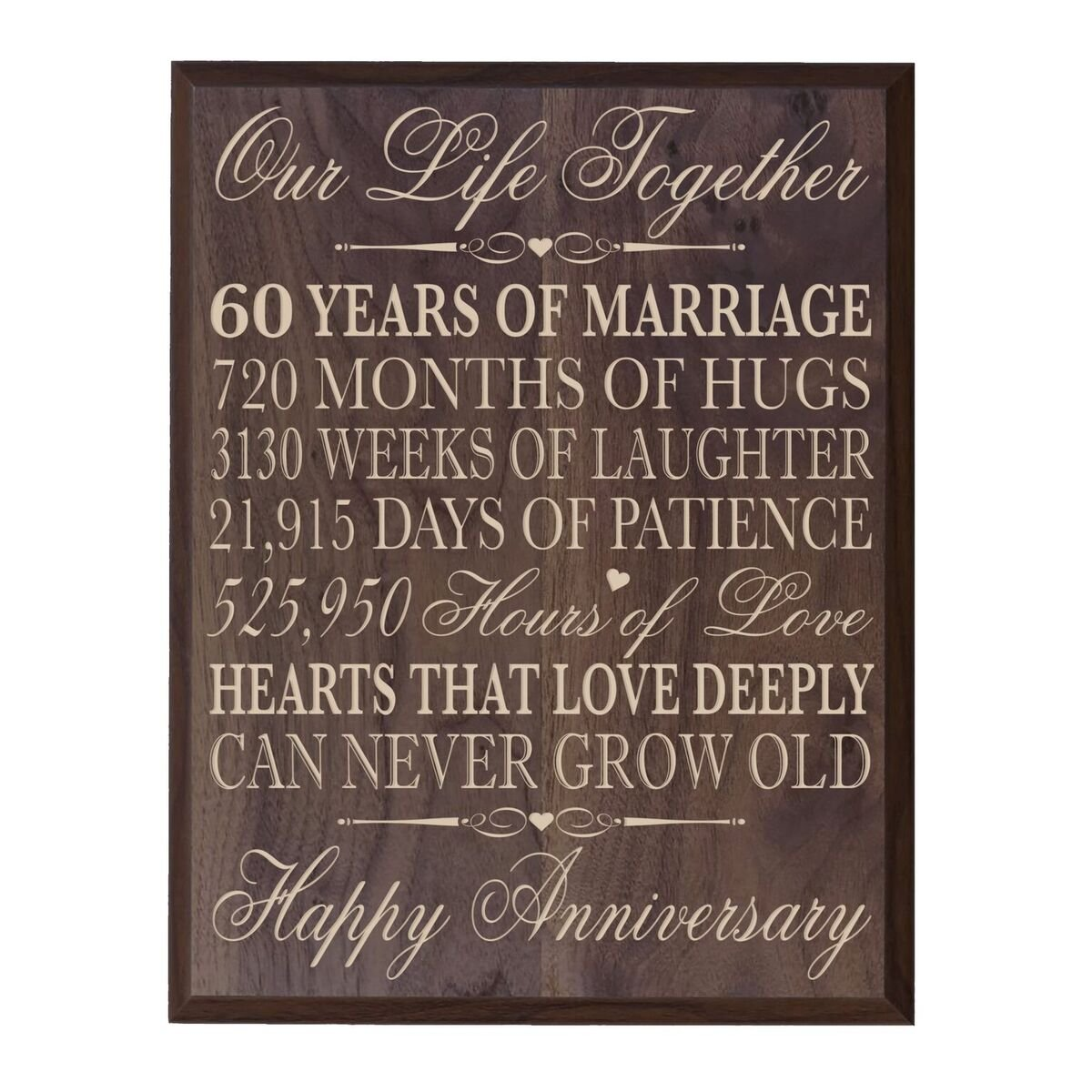 LifeSong Milestones 60th Wedding Anniversary Wall Plaque Gifts for Couple, 60th for Her,60th Wedding for Him 12'' W X 15'' H Wall Plaque (Grand Walnut)