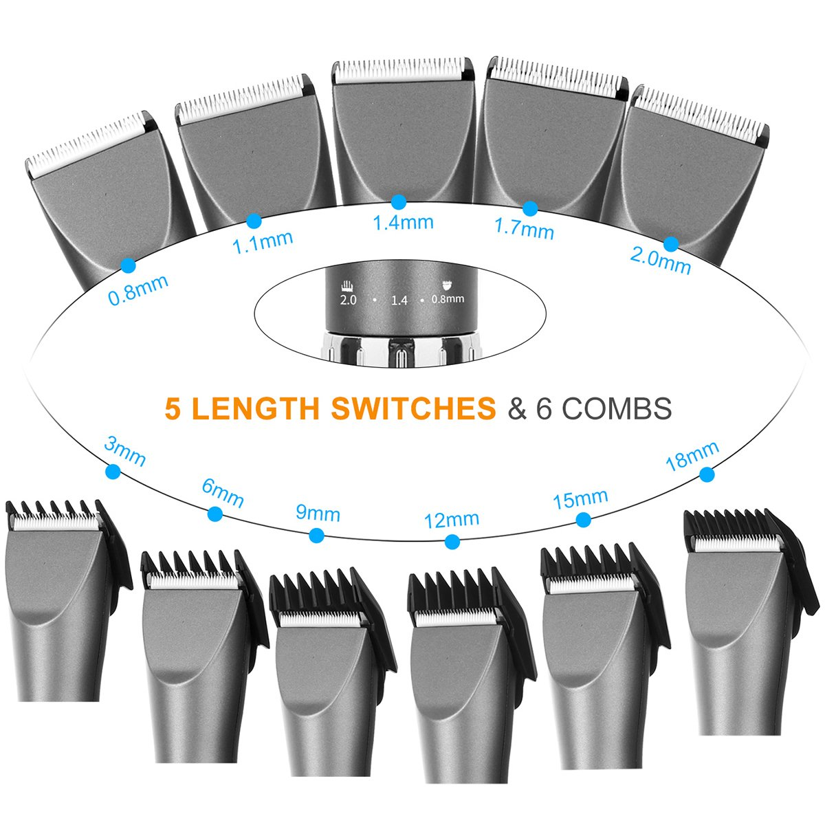 Sminiker Professional Cordless Haircut Kit Rechargeable Hair Clippers Set with 2 Batteries, 6 Comb, Guides and Scissors - Grey by Sminiker Professional (Image #4)