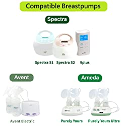 Top 10 Best Electric Breast Pumps (2020 Reviews & Buying Guide) 10