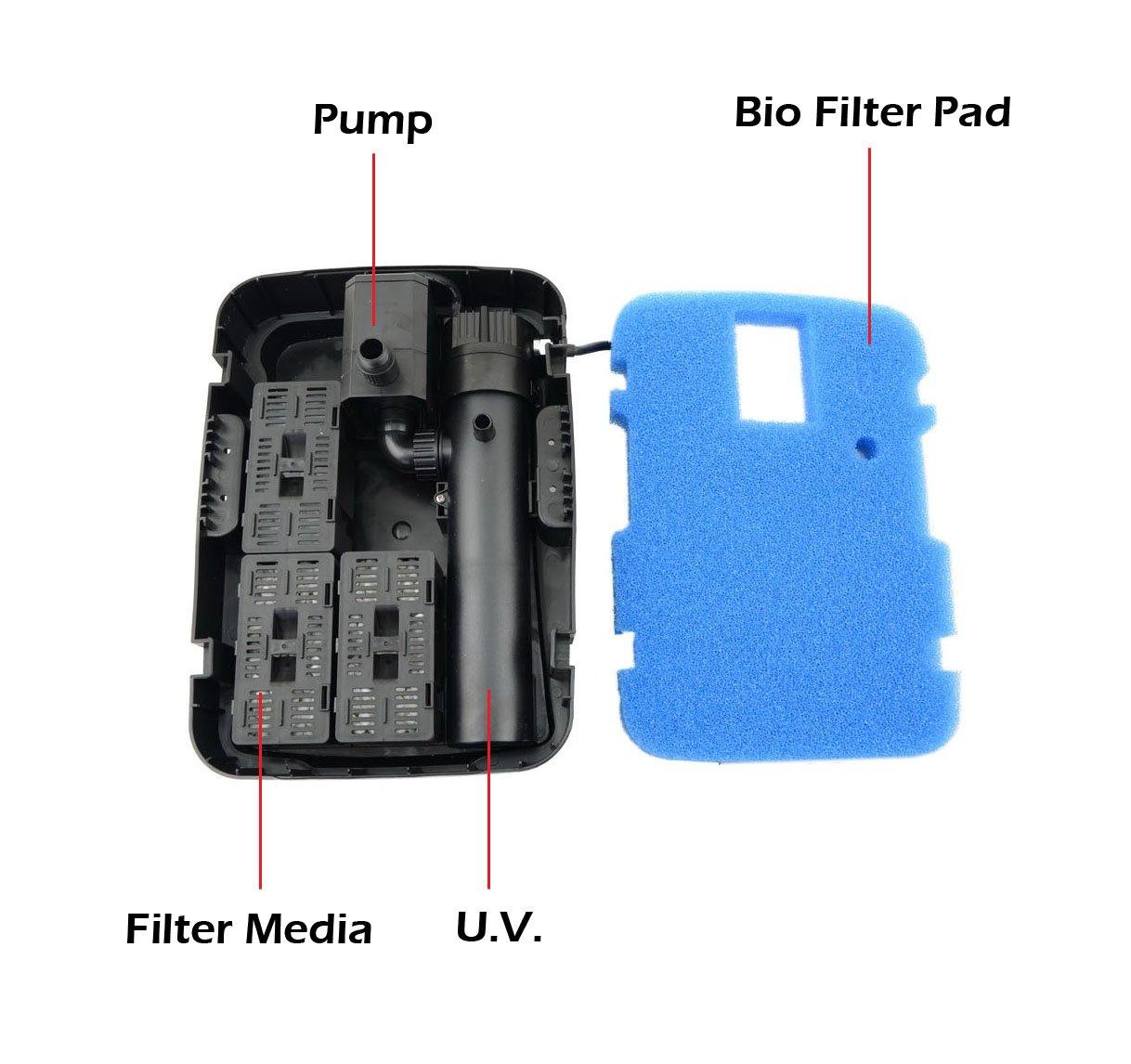 13W UV Sterilizer /& Pond Filtration System w// 660 GPH Pump Fountain Kit
