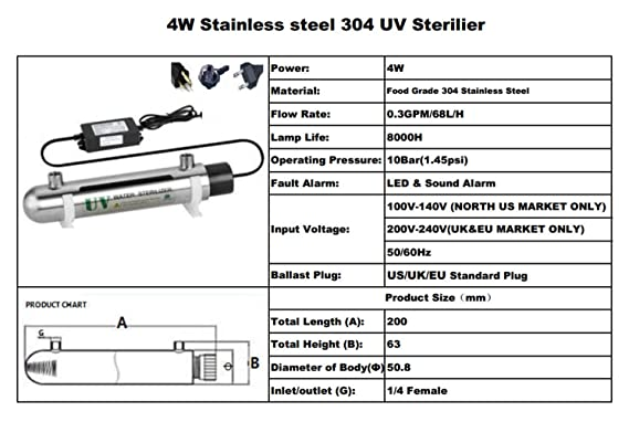 ULTRAVIOLETA desinfecciš®n UV de acero inoxidable 304 sistema esterilizador caudal 0.25GPM 4W (vatios) Ultra Violeta luz agua filtro purificador con entrada ...