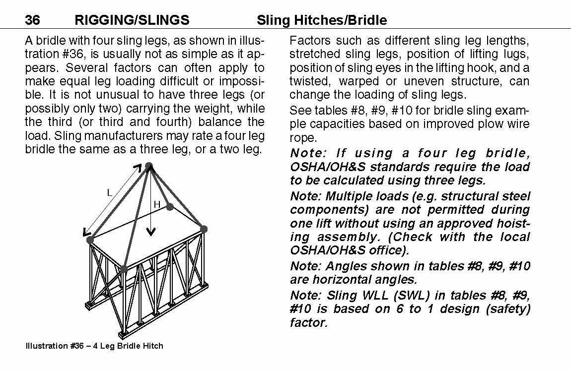 Ipt's Crane and Rigging Training Manual 2005 Edition: Ronald G Garby:  9780920855034: Amazon.com: Books