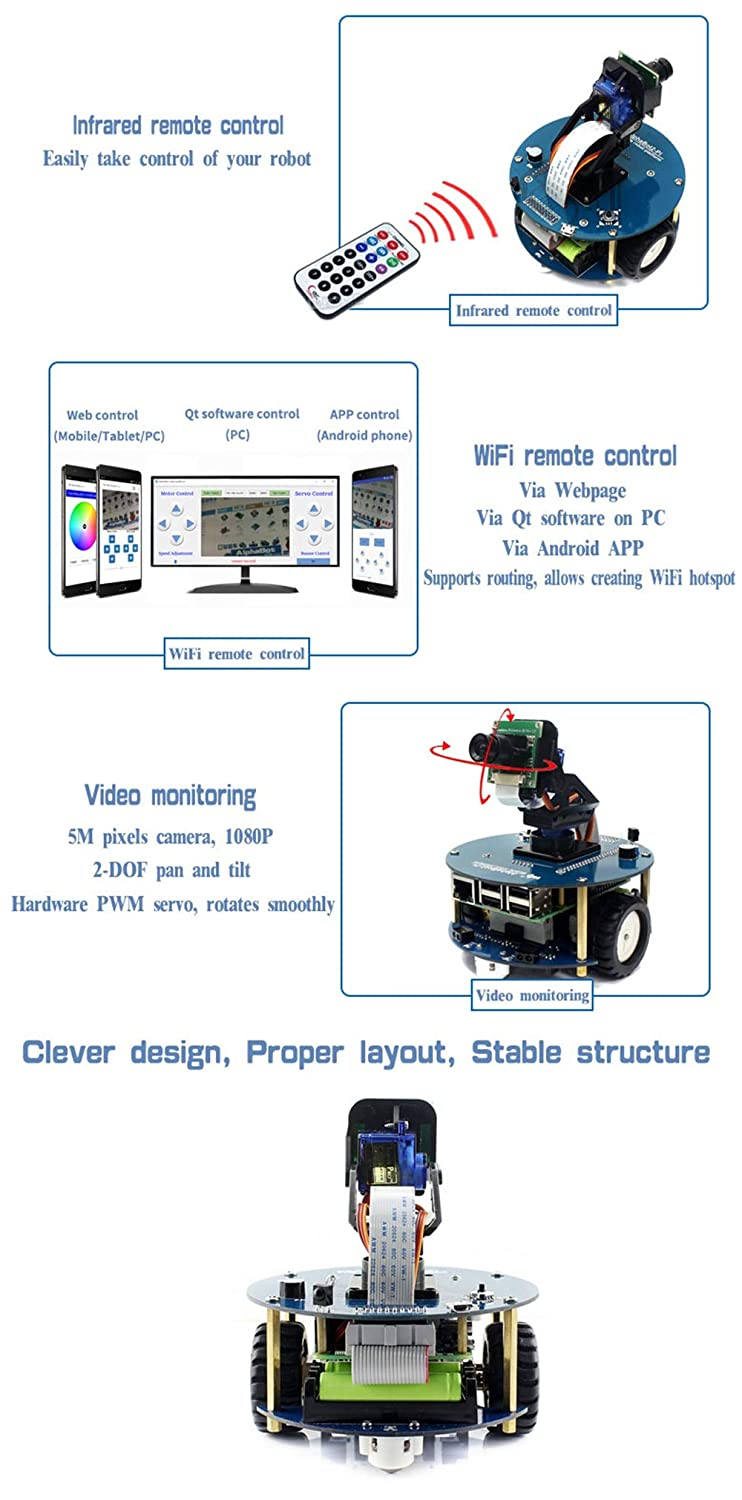 Nouii Alphabot2 Robot Building Kit For Piwith Controller Raspberry Ps2 Layout Wirefull Poker Gambling And Pi 3 Model B Computers Accessories