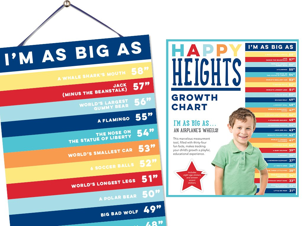 Educational Height Comparison Growth Chart - Girls - Boys - With age stickers BOY