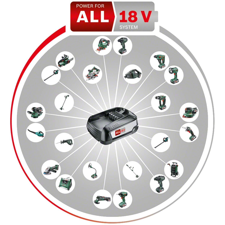 Bosch 06008C1A70 EasyGrassCut 18-230 Cortador de c/ésped inal/ámbrico 18 V, 1 bate de 2,5 Ah