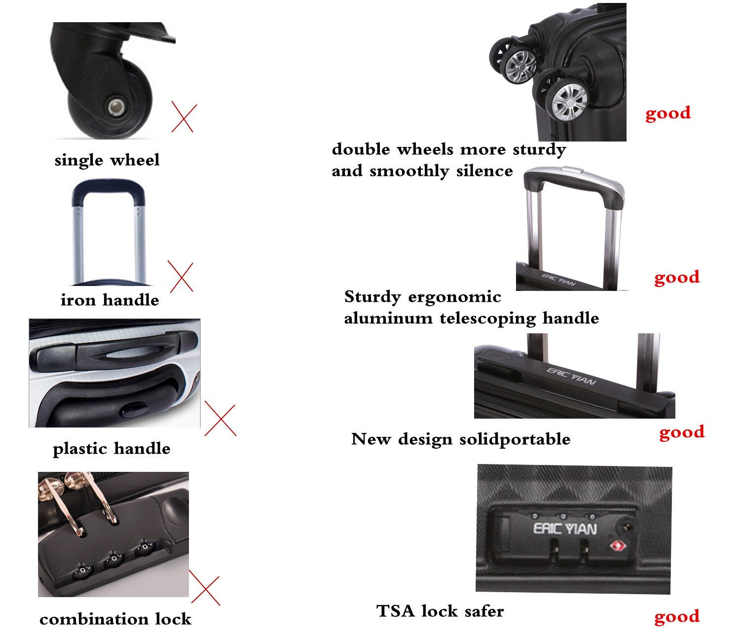 Luggage Set 3 Piece ABS Trolley Suitcase Spinner Hardshell Lightweight Suitcases TSA by ERIC YIAN (Image #7)