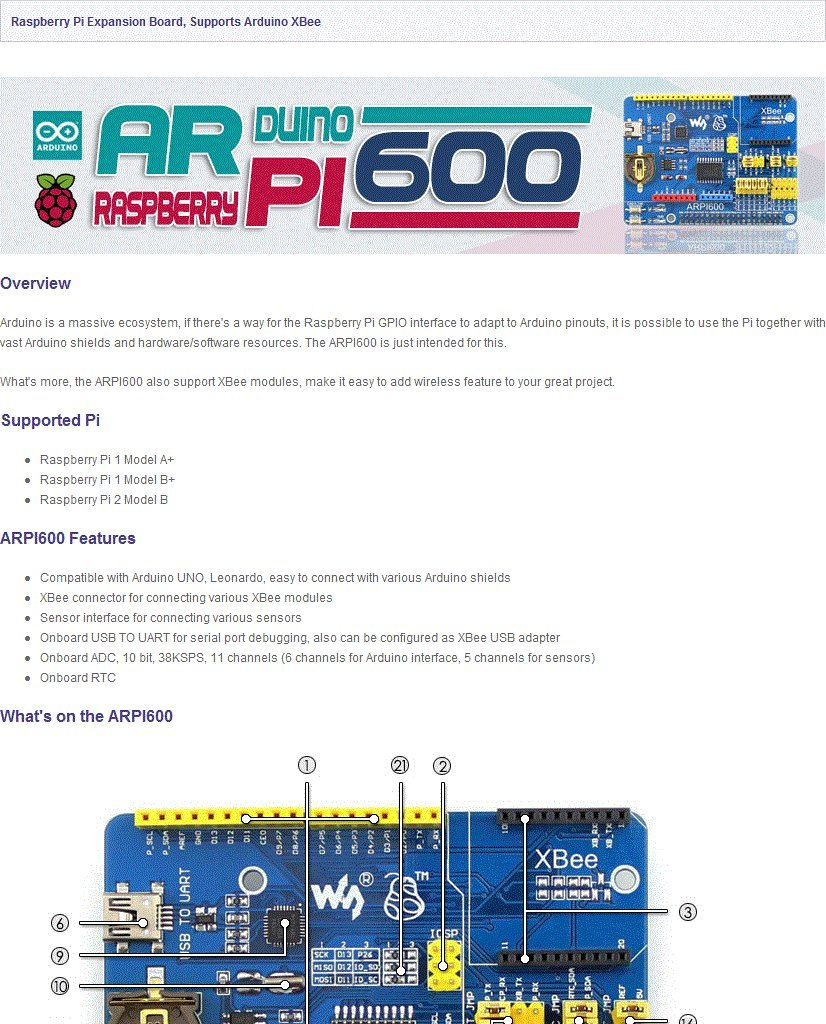Waveshare ARPI600 IO Expansion Board for Raspberry Pi Model A+/B+/2