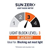 Sun Zero Easton Blackout Energy Efficient Grommet