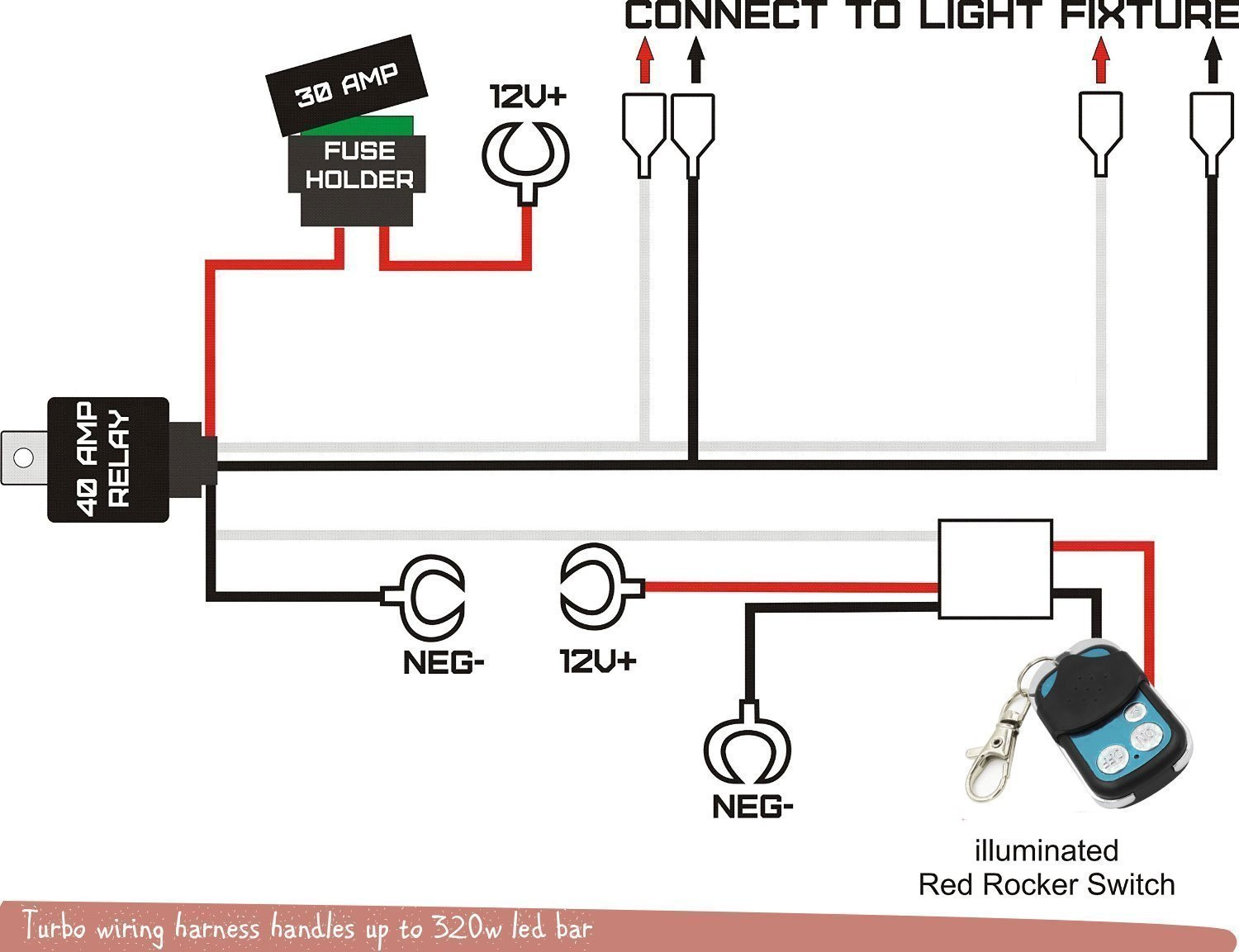 71Y%2BVgR7fqL._SL1500_ turbo sii off road led light bar wiring harness kit 12v 40 amp led fog light wiring diagram at soozxer.org