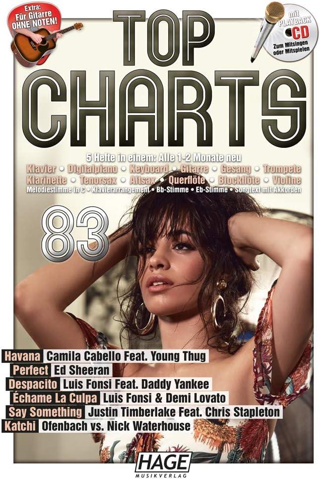 Top Charts 83 – Las últimas Hits la más exitosas Stars y lo mejor ...