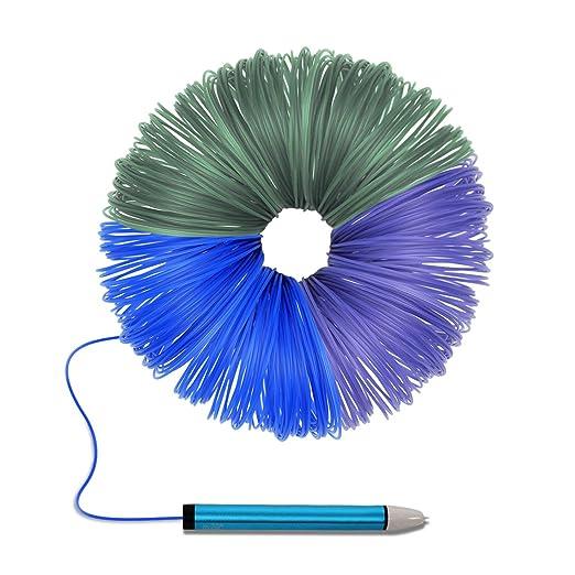 Cambio de temperatura Filamento 3D Pen Recargas 1.75 mm (3 colores ...