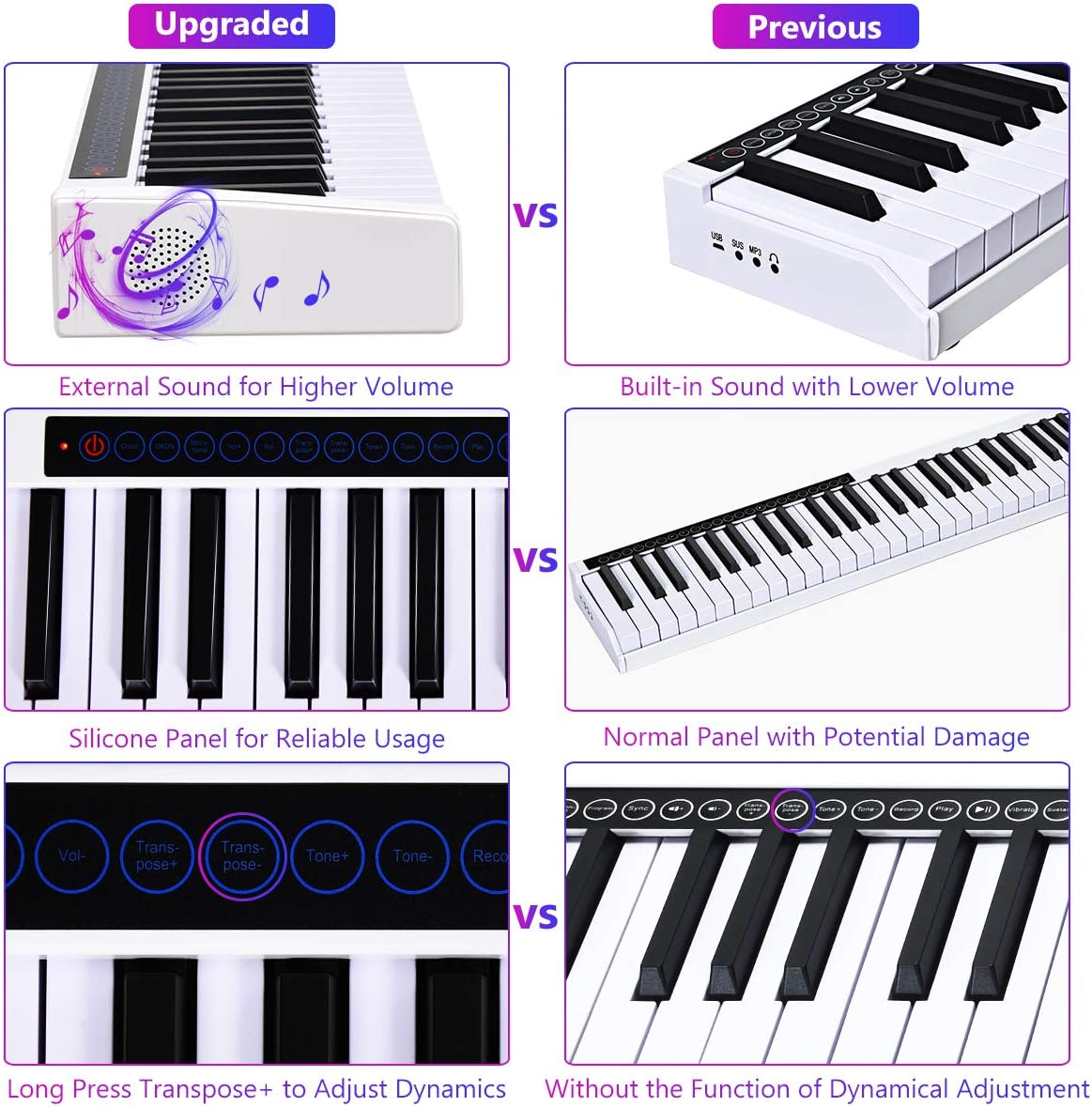 White 88-Key Portable Electronic Piano Bluetooth MP3 /& Voice Function with Case