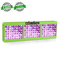 Mars Hydro Reflector Series 720W Full Spectrum LED Grow Light