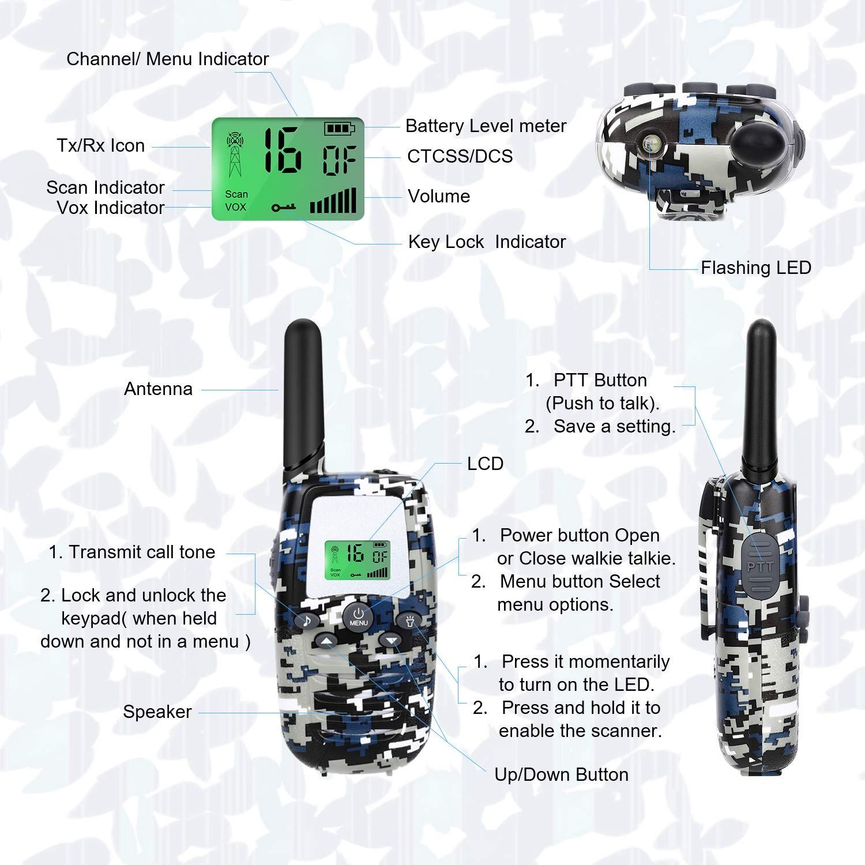 Volkswagen doble Fakra Antena DIN adaptador de antena Goliton Iniciar CT27AA51 2 Compatible for  Audi
