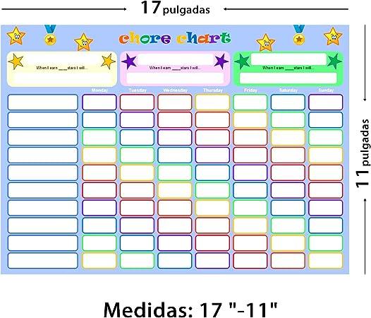 CHIMAERA Tablas de recompensa ,Star /Responsabilidad Gráfico de ...