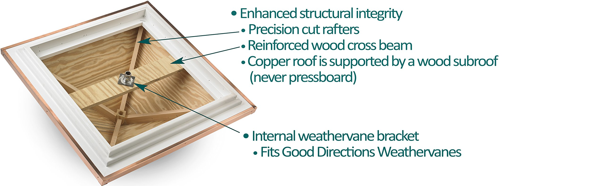 Good Directions Westport Vinyl Cupola with Copper Roof, 26'' x 42'' by Good Directions (Image #4)