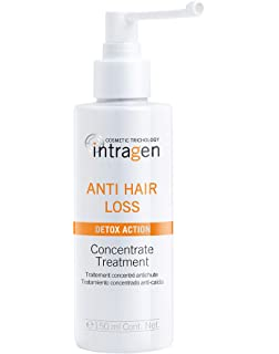 Intragen Anti hair loss - Champú anti-caida, 250 ml: Amazon ...