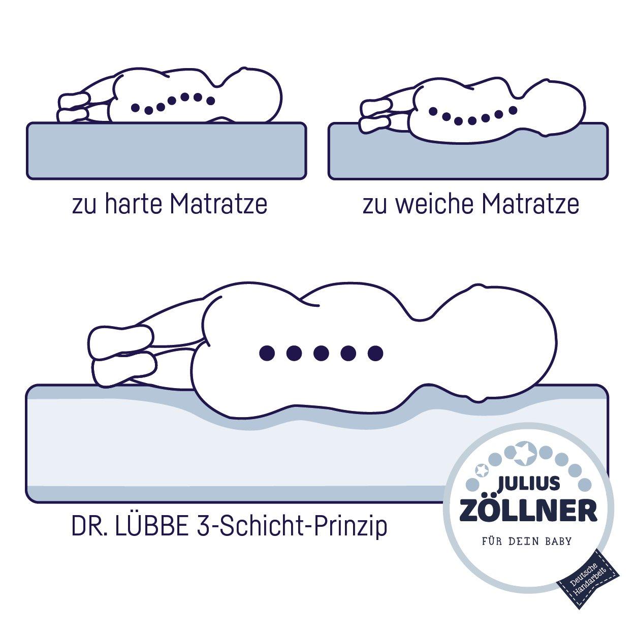 Julius Zöllner 7980210000 - Babymatratze Dr. Lübbe Lübbe Lübbe Air Plus, 70 140 cm 79d89a