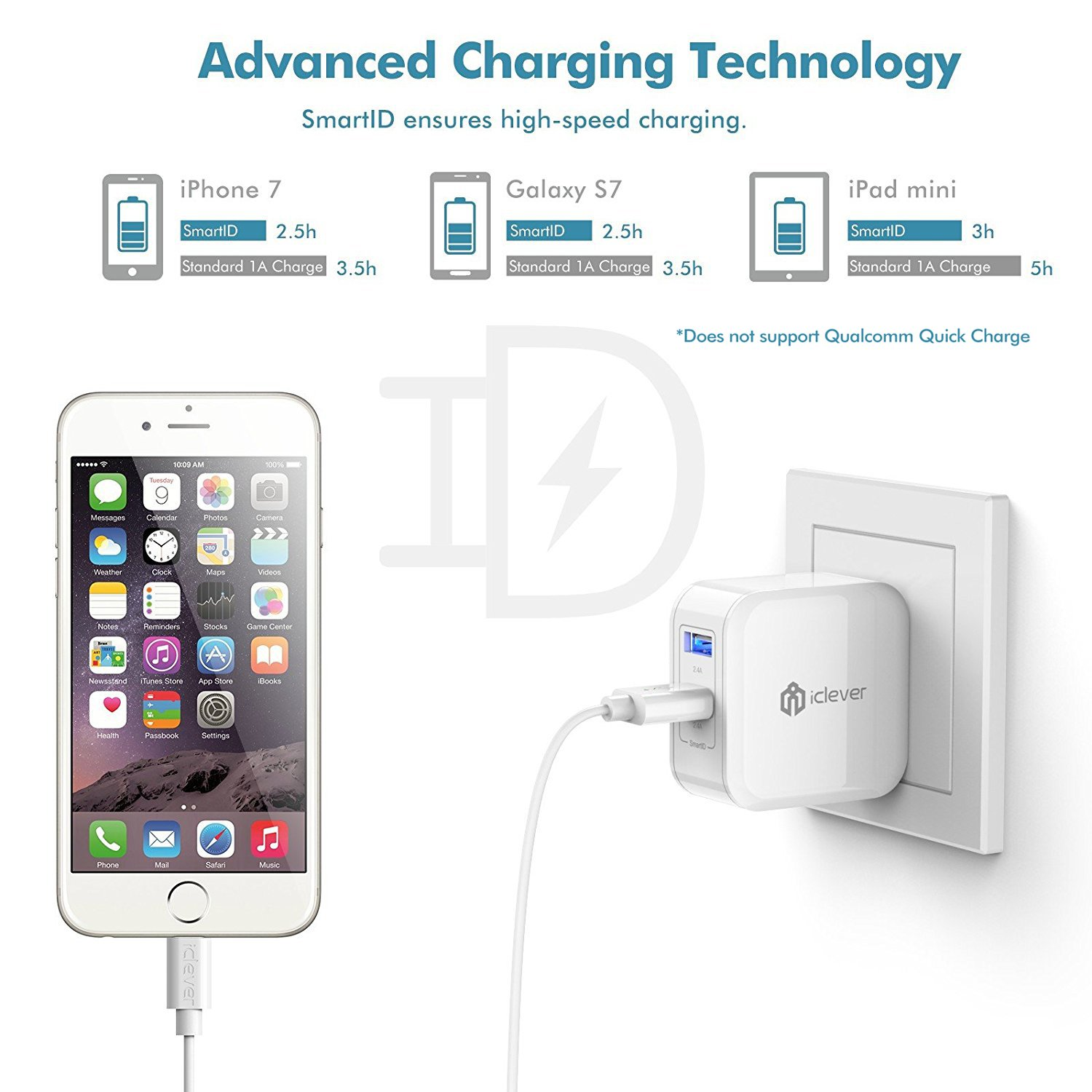 Iclever Boostcube 48a 24w Dual Usb Travel Wall Charger Asus Wiring Diagram With Smartid Technology Foldable Plug Ac Adapter For Iphone X 8 7 Plus 6s 6