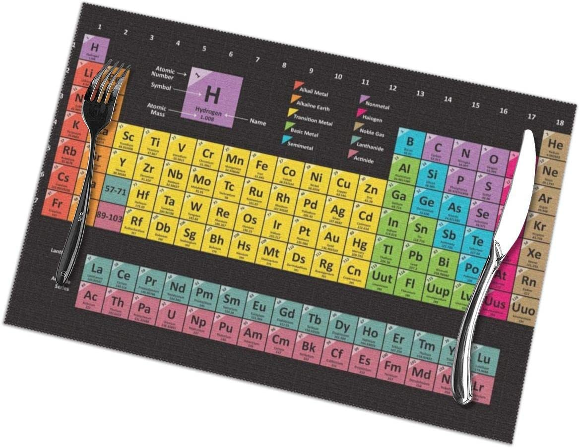 Ouqiuwa Placemat Set of 6 for Dining Decor Heat Resistant Place Mats, Periodic Table of The Elements Chemistry 12x18 Inches Non-Slip Washable Table Cloth