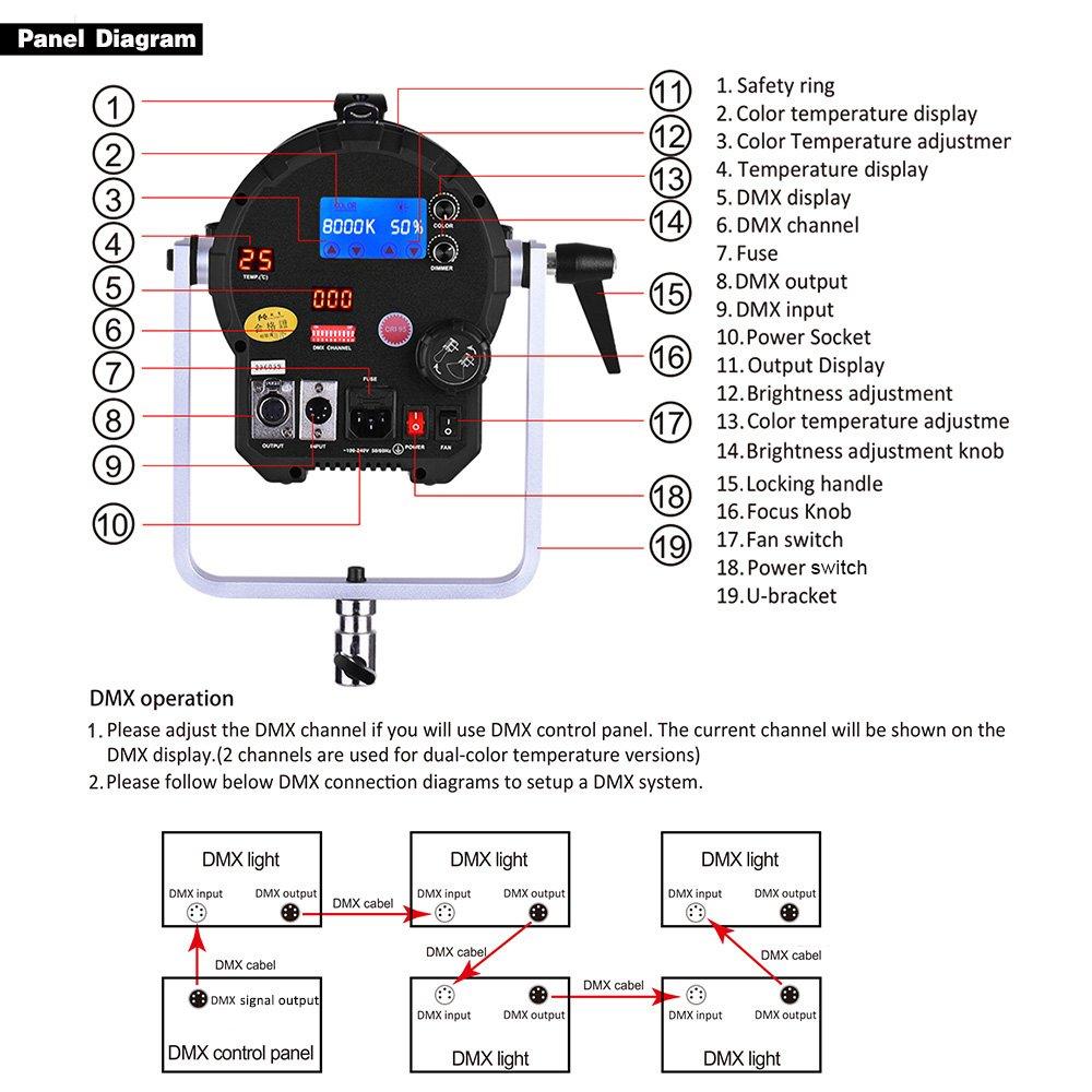Andoer 160w Studio Video Light Bi Color 3000k 8000k 690 Double Switch Wiring Diagram Photo Led Spotlight Photography With Barn Door Cri95 Dmx 512 System Camera