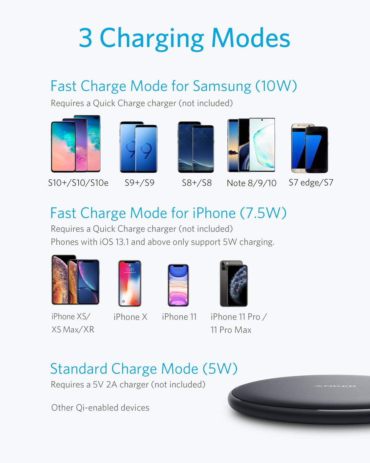 Amazoncom Anker Wireless Charger Powerwave Pad Upgraded