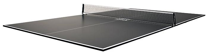 Conversion Table Tennis Top